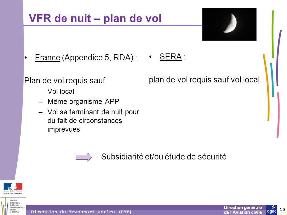 VFR de nuit – plan de vol France (Appendice 5, RDA) : SERA :