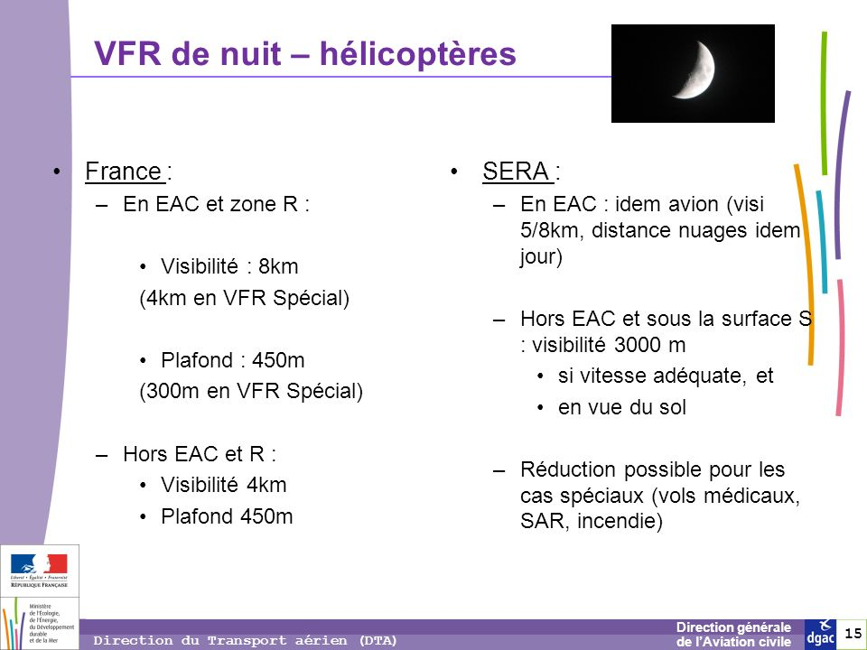 VFR de nuit – hélicoptères