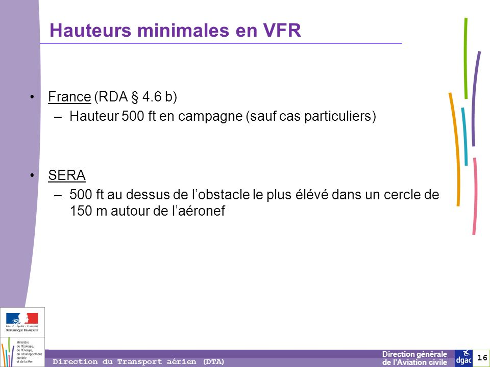 Hauteurs minimales en VFR