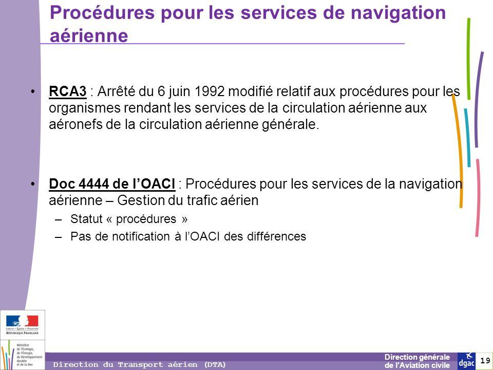 Procédures pour les services de navigation aérienne