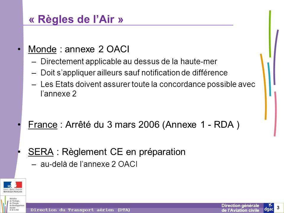 « Règles de l'Air » Monde : annexe 2 OACI
