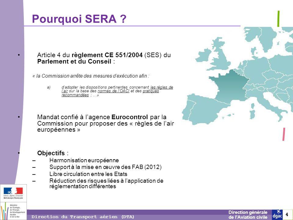 Pourquoi SERA Article 4 du règlement CE 551/2004 (SES) du Parlement et du Conseil : « la Commission arrête des mesures d'exécution afin :