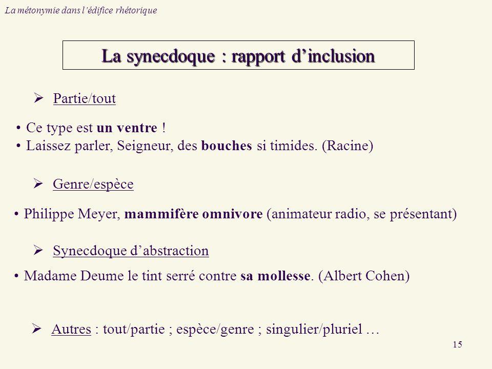 La synecdoque : rapport d'inclusion