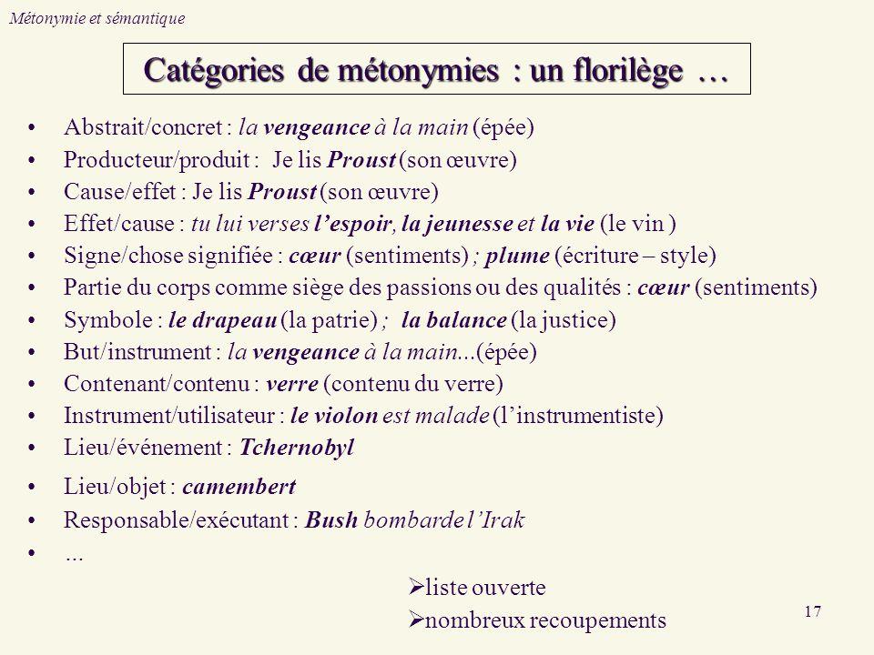Catégories de métonymies : un florilège …