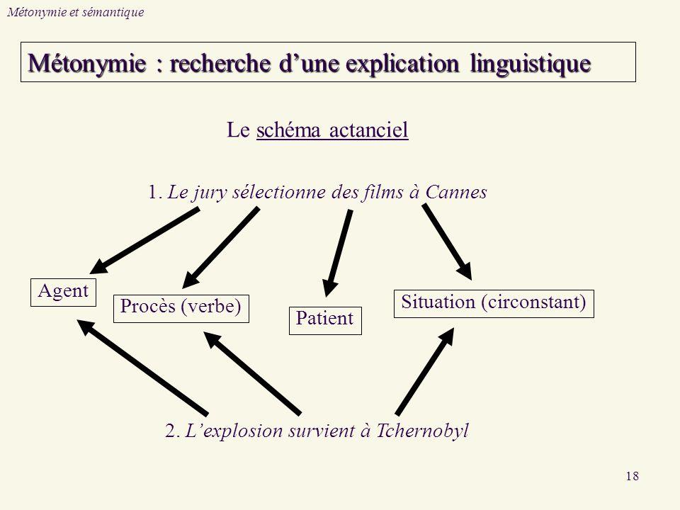 Métonymie : recherche d'une explication linguistique