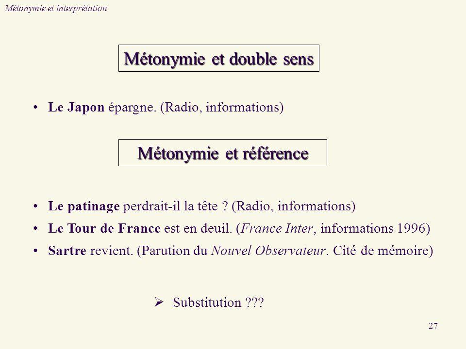 Métonymie et double sens