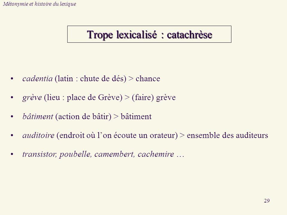 Trope lexicalisé : catachrèse