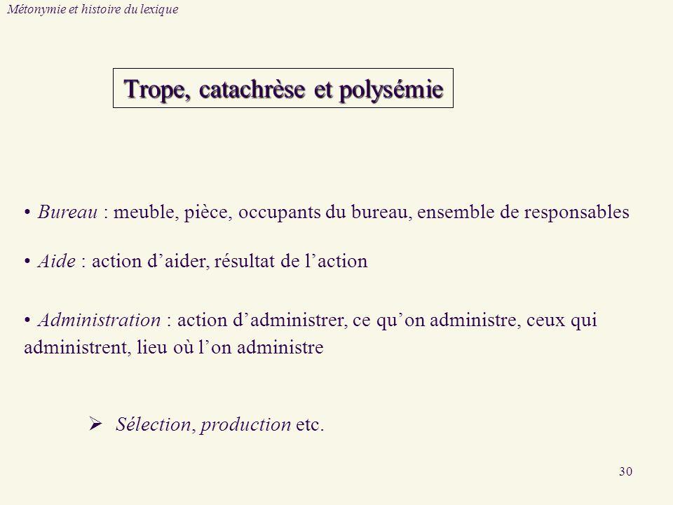 Trope, catachrèse et polysémie