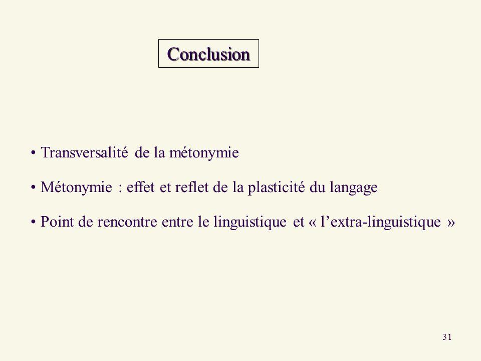 Conclusion Transversalité de la métonymie