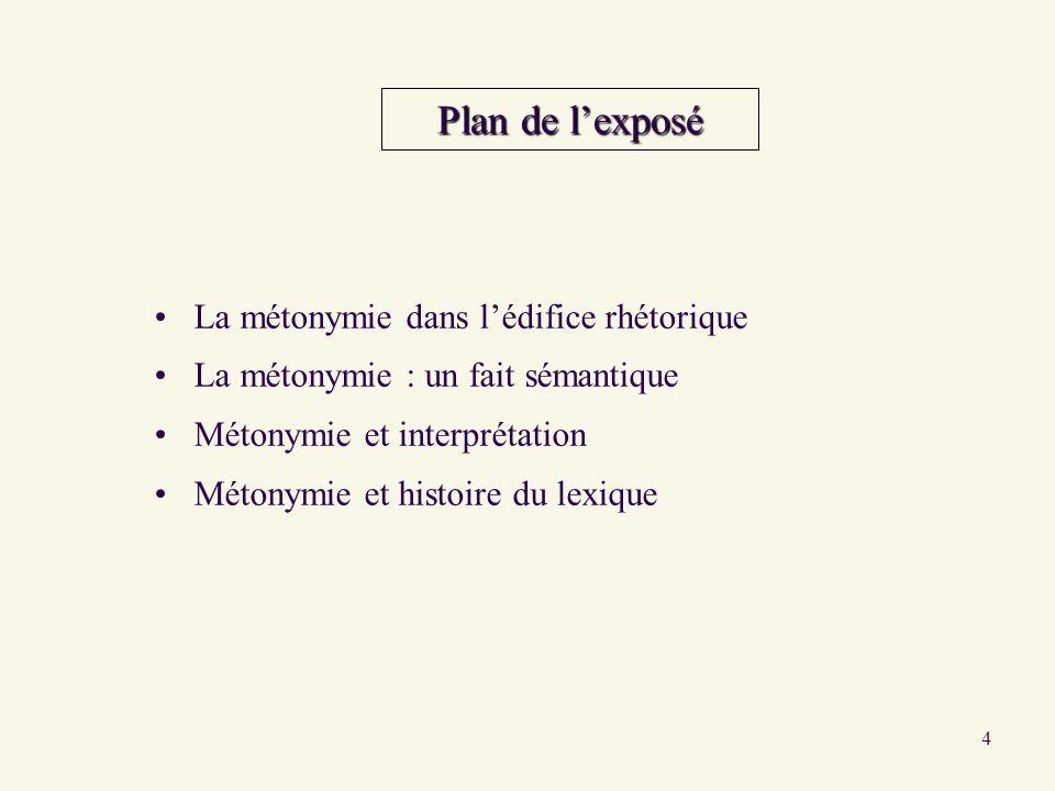 Plan de l'exposé La métonymie dans l'édifice rhétorique