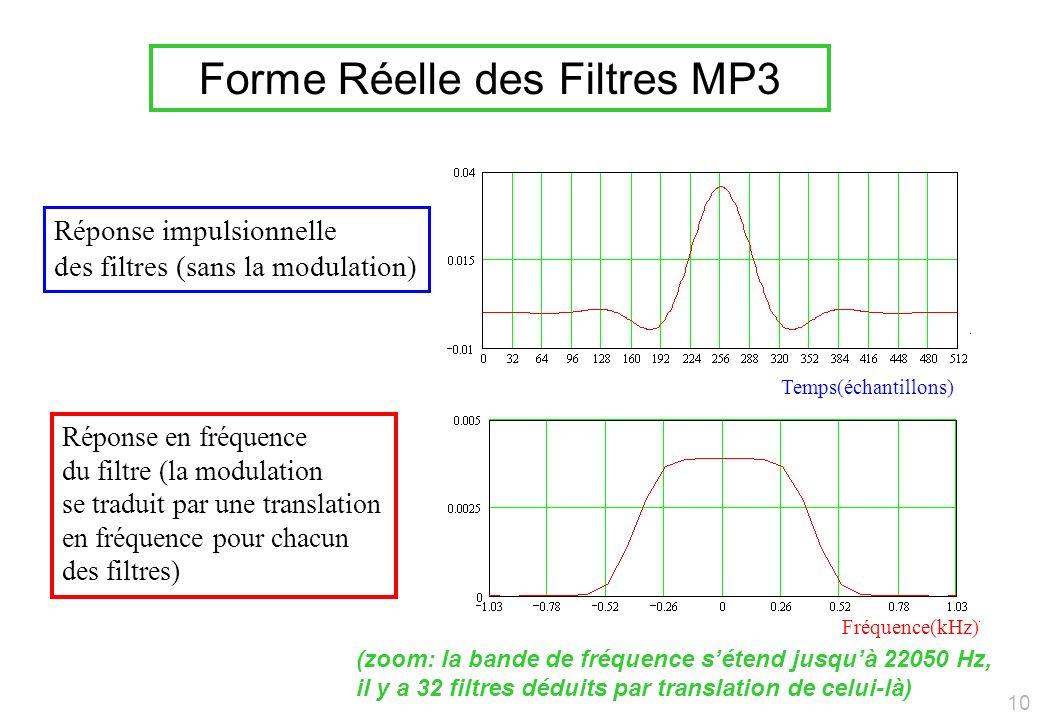 Forme Réelle des Filtres MP3