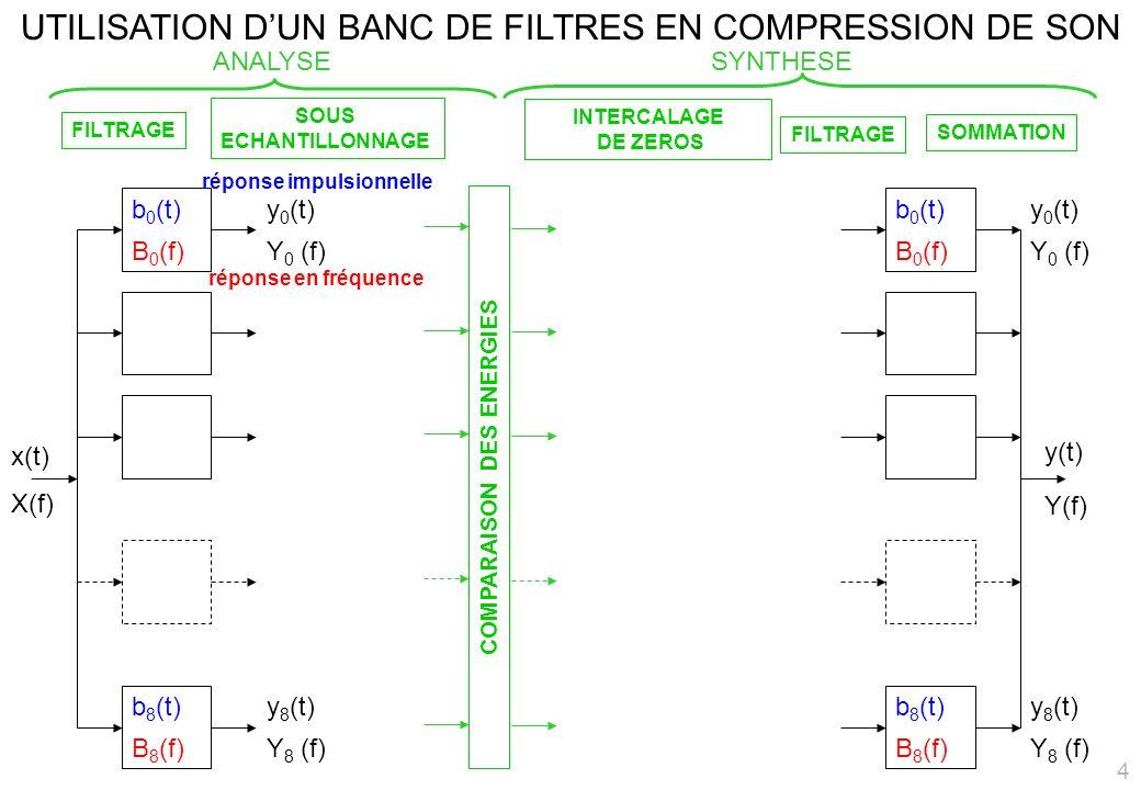 COMPARAISON DES ENERGIES