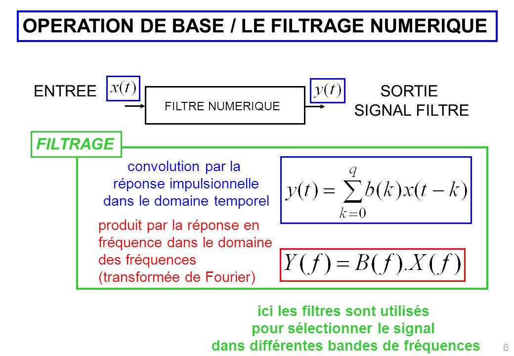 OPERATION DE BASE / LE FILTRAGE NUMERIQUE