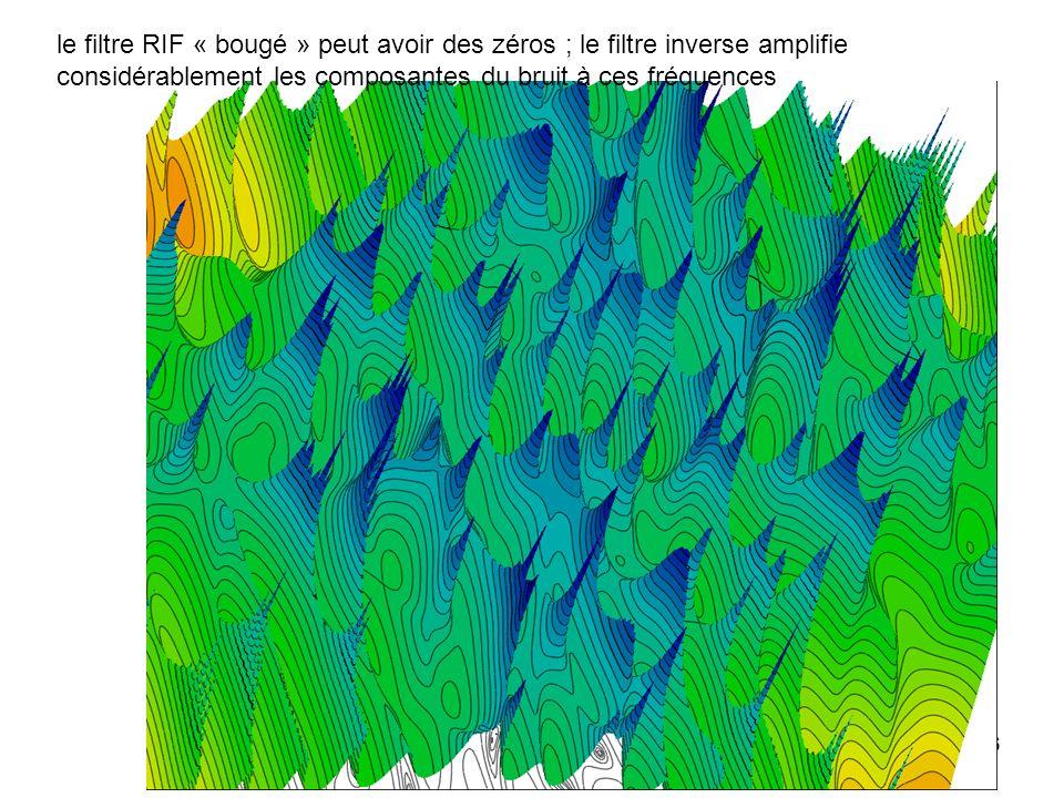 le filtre RIF « bougé » peut avoir des zéros ; le filtre inverse amplifie