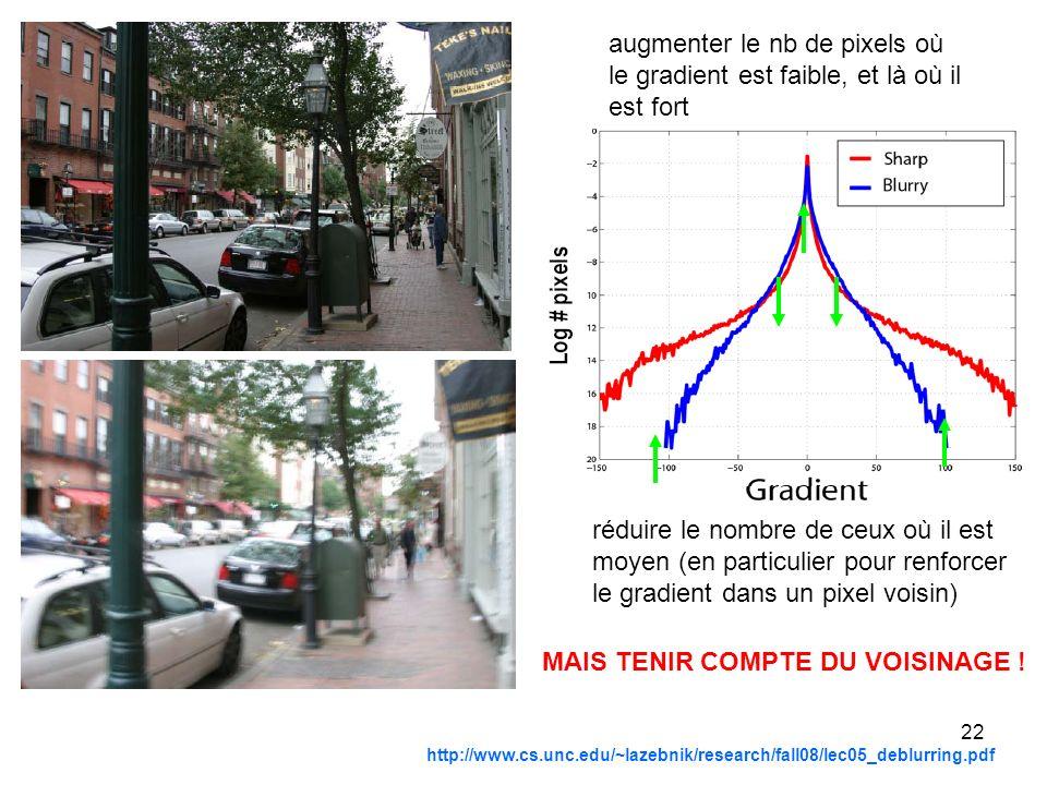 augmenter le nb de pixels où le gradient est faible, et là où il