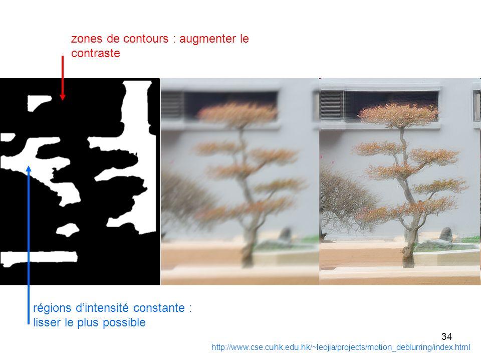 zones de contours : augmenter le contraste