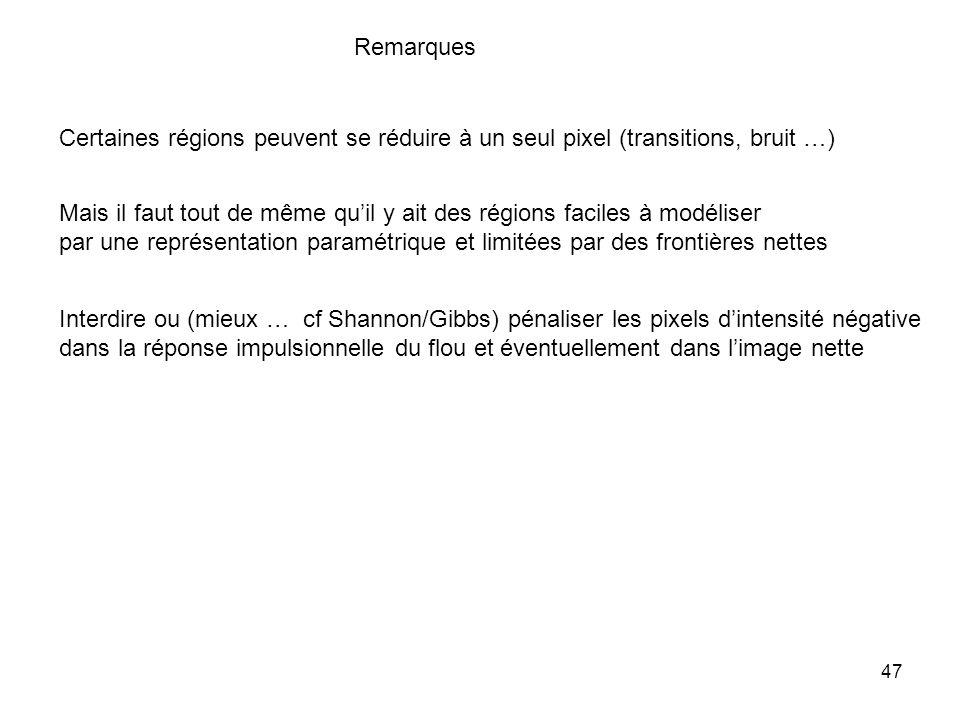 Remarques Certaines régions peuvent se réduire à un seul pixel (transitions, bruit …)