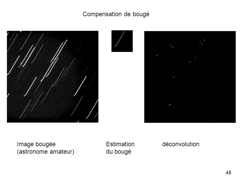Compensation de bougé Image bougée (astronome amateur) Estimation du bougé déconvolution