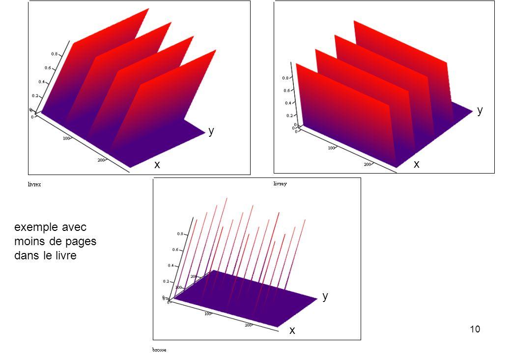 y y x x exemple avec moins de pages dans le livre y x