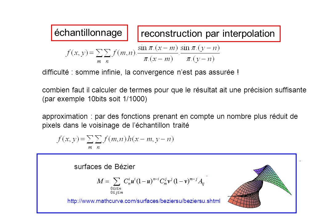 reconstruction par interpolation