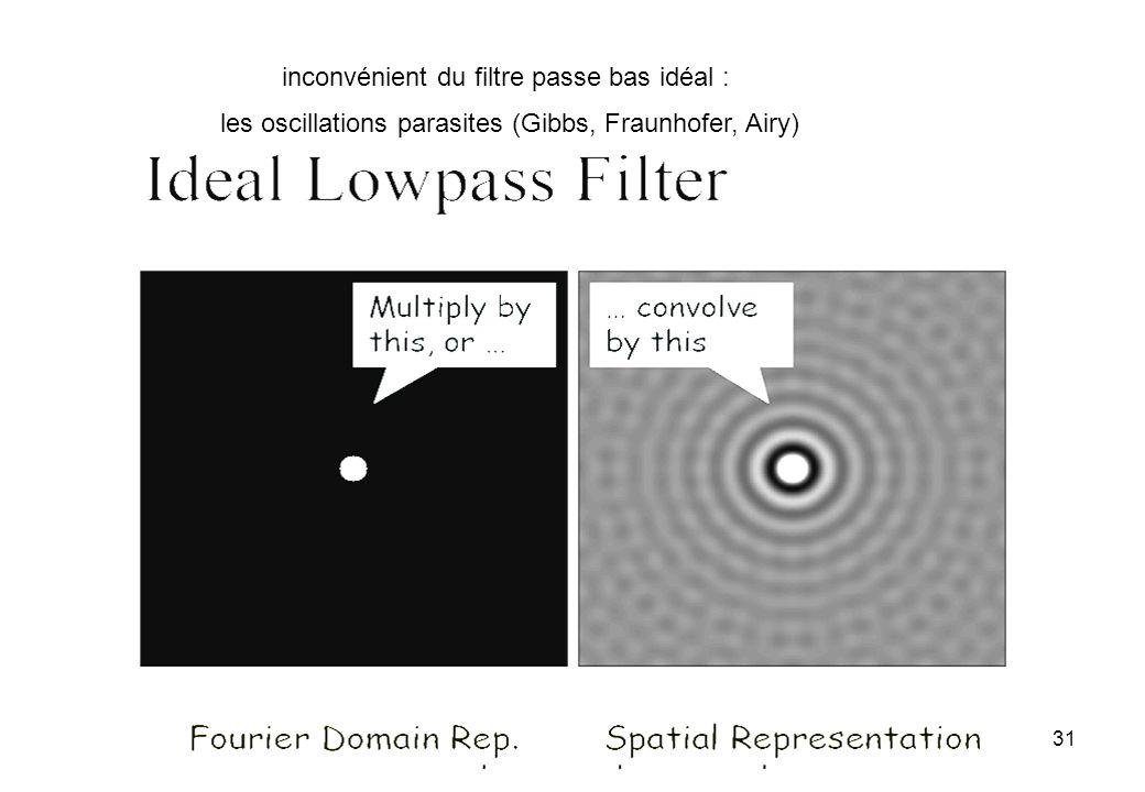 inconvénient du filtre passe bas idéal :