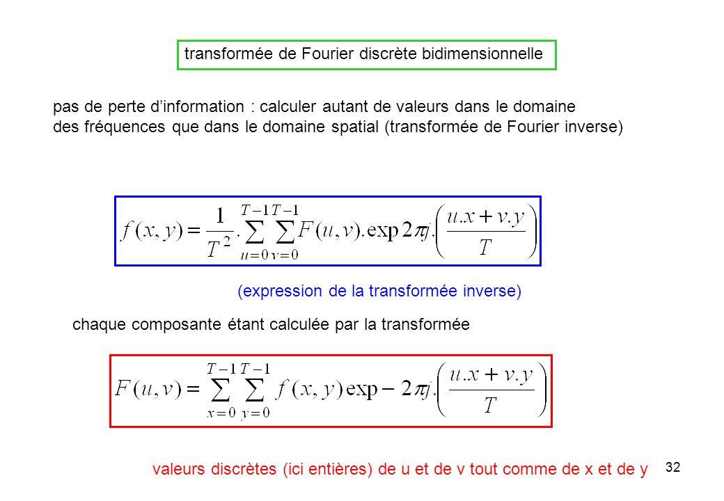 transformée de Fourier discrète bidimensionnelle