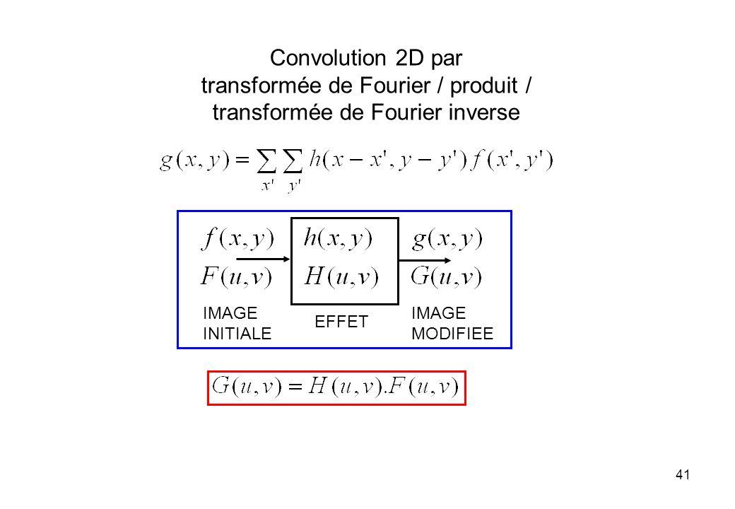 transformée de Fourier / produit / transformée de Fourier inverse