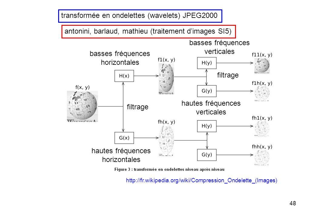transformée en ondelettes (wavelets) JPEG2000