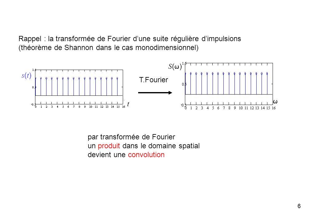 Rappel : la transformée de Fourier d'une suite régulière d'impulsions