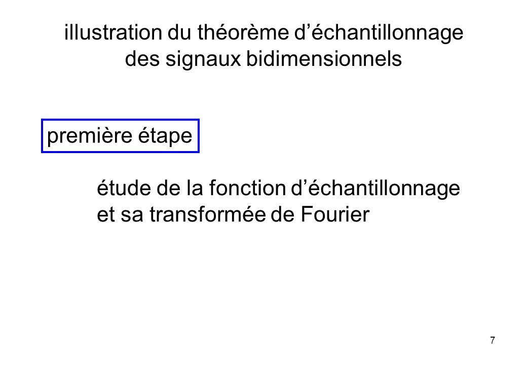 illustration du théorème d'échantillonnage des signaux bidimensionnels