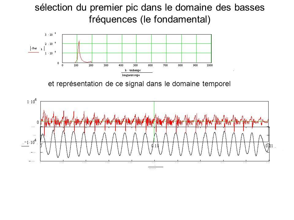 sélection du premier pic dans le domaine des basses fréquences (le fondamental)