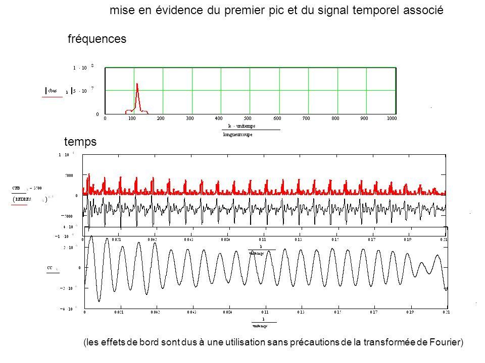 mise en évidence du premier pic et du signal temporel associé