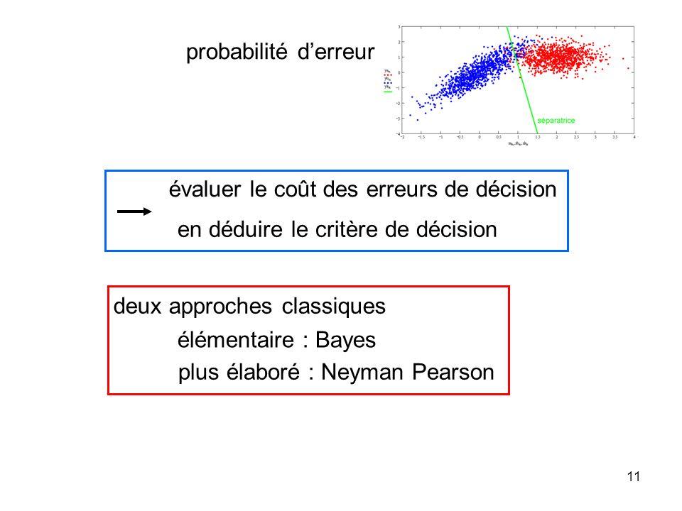 probabilité d'erreur évaluer le coût des erreurs de décision. en déduire le critère de décision. deux approches classiques.
