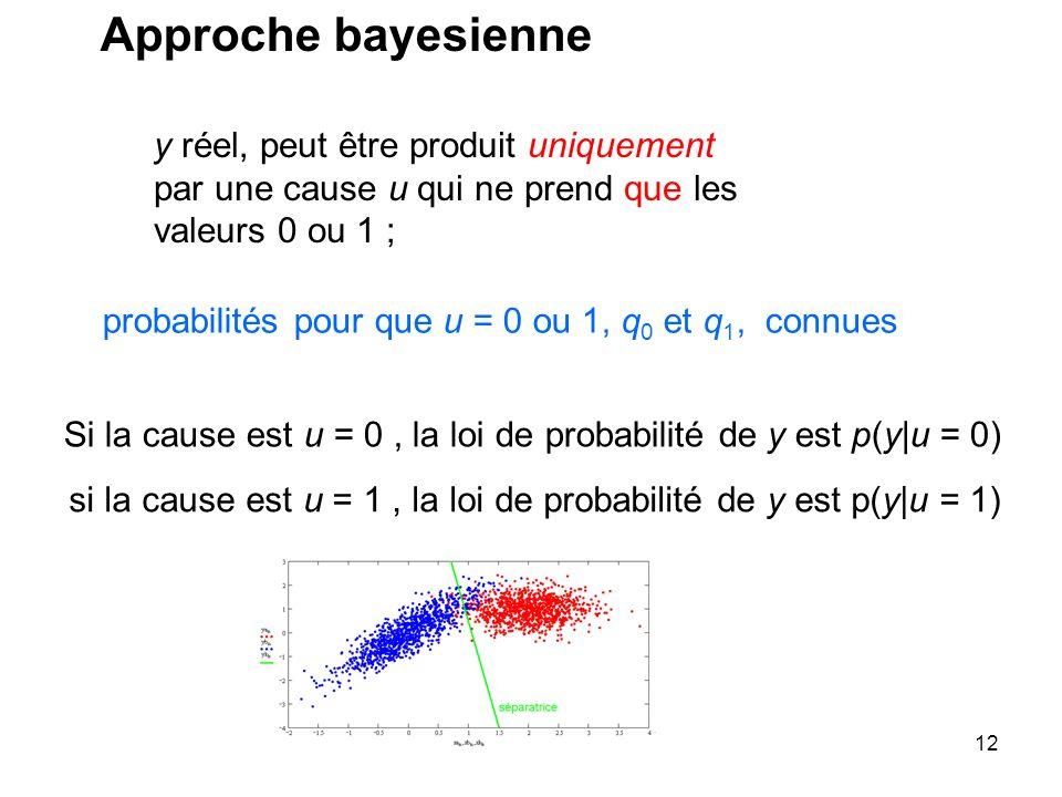 Si la cause est u = 0 , la loi de probabilité de y est p(y|u = 0)