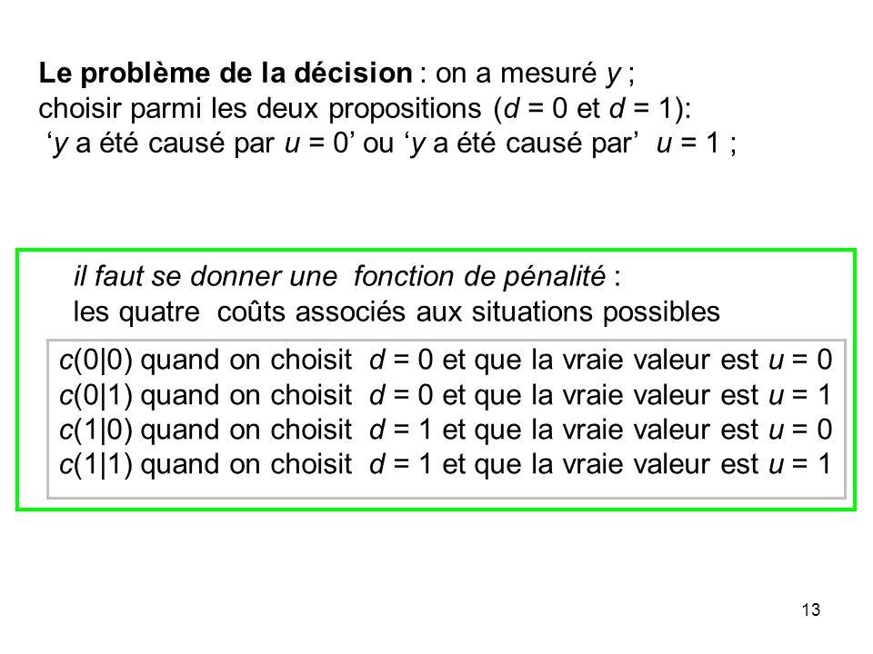 Le problème de la décision : on a mesuré y ;