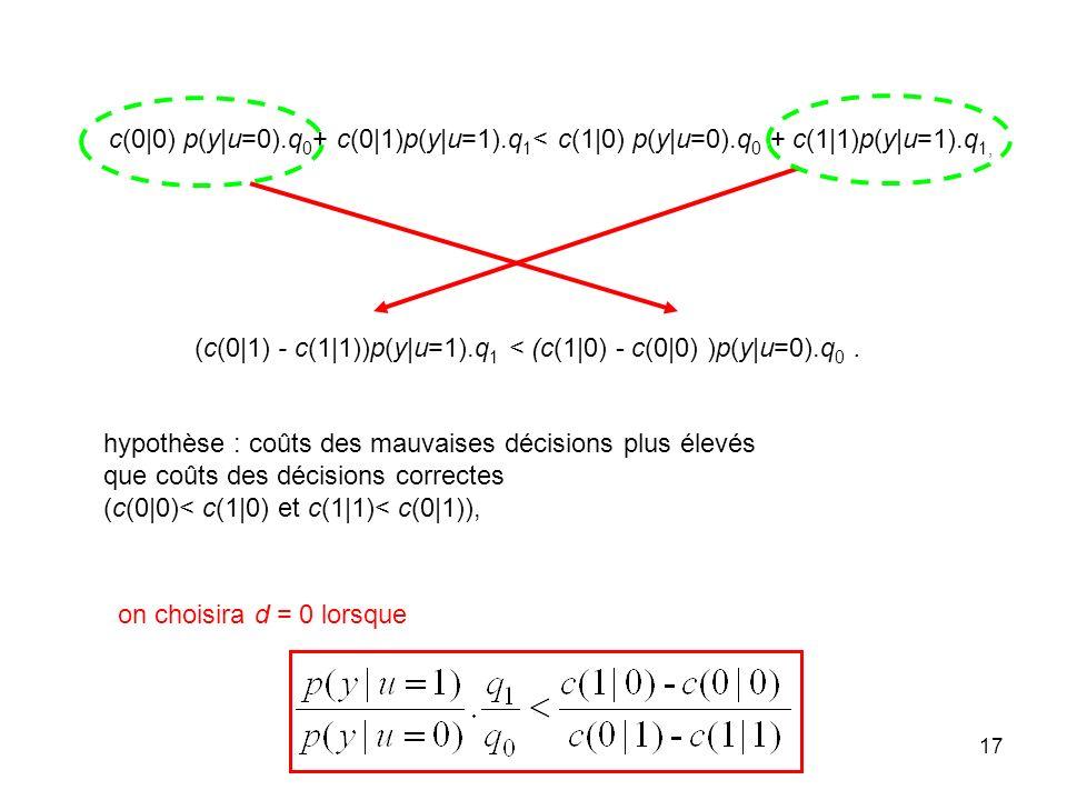 (c(0|1) - c(1|1))p(y|u=1).q1 < (c(1|0) - c(0|0) )p(y|u=0).q0 .