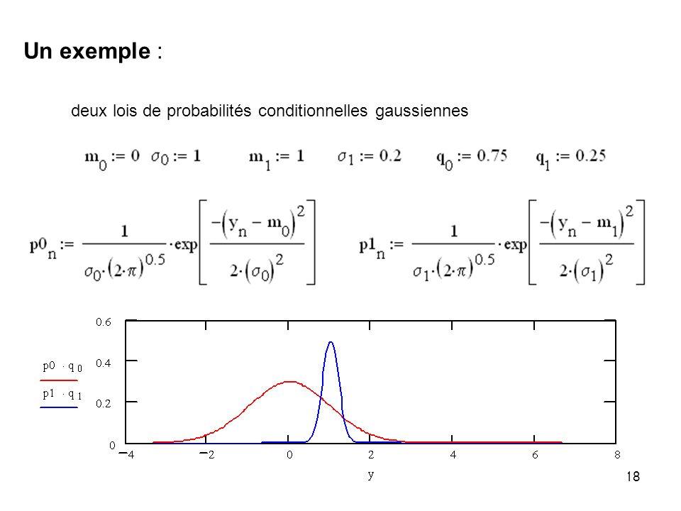Un exemple : deux lois de probabilités conditionnelles gaussiennes