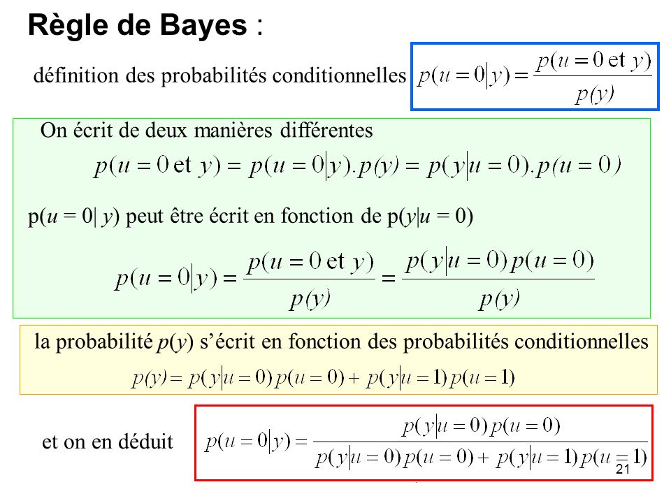 Règle de Bayes : définition des probabilités conditionnelles