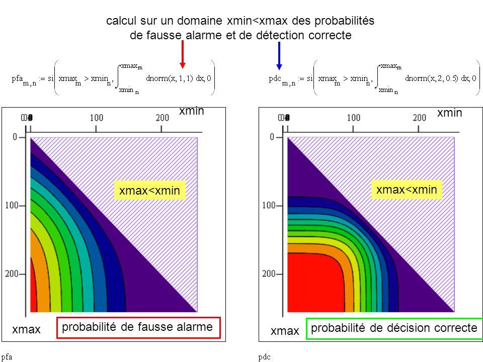 calcul sur un domaine xmin<xmax des probabilités