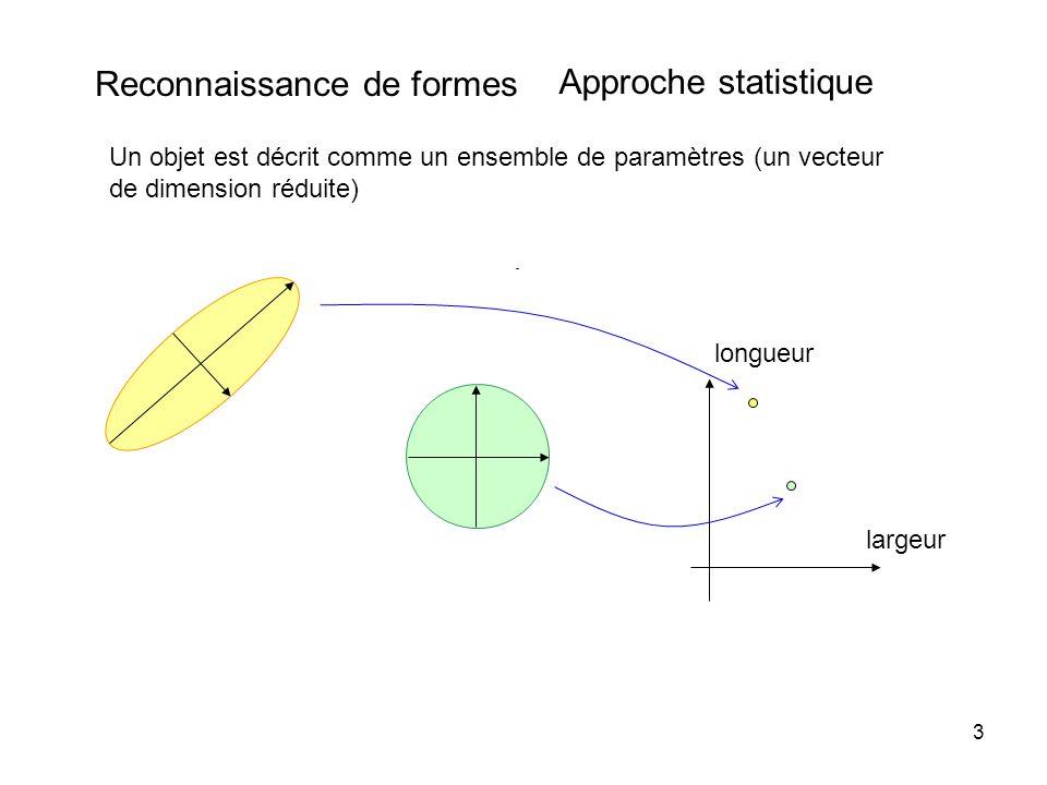 Reconnaissance de formes Approche statistique