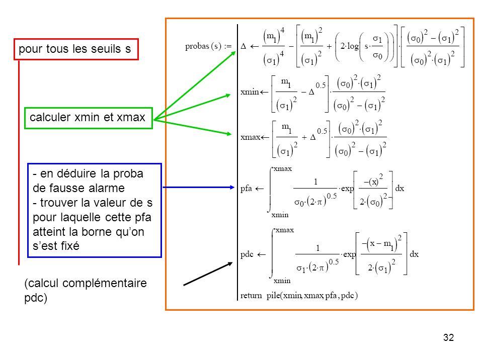 pour tous les seuils s calculer xmin et xmax. - en déduire la proba. de fausse alarme. - trouver la valeur de s.