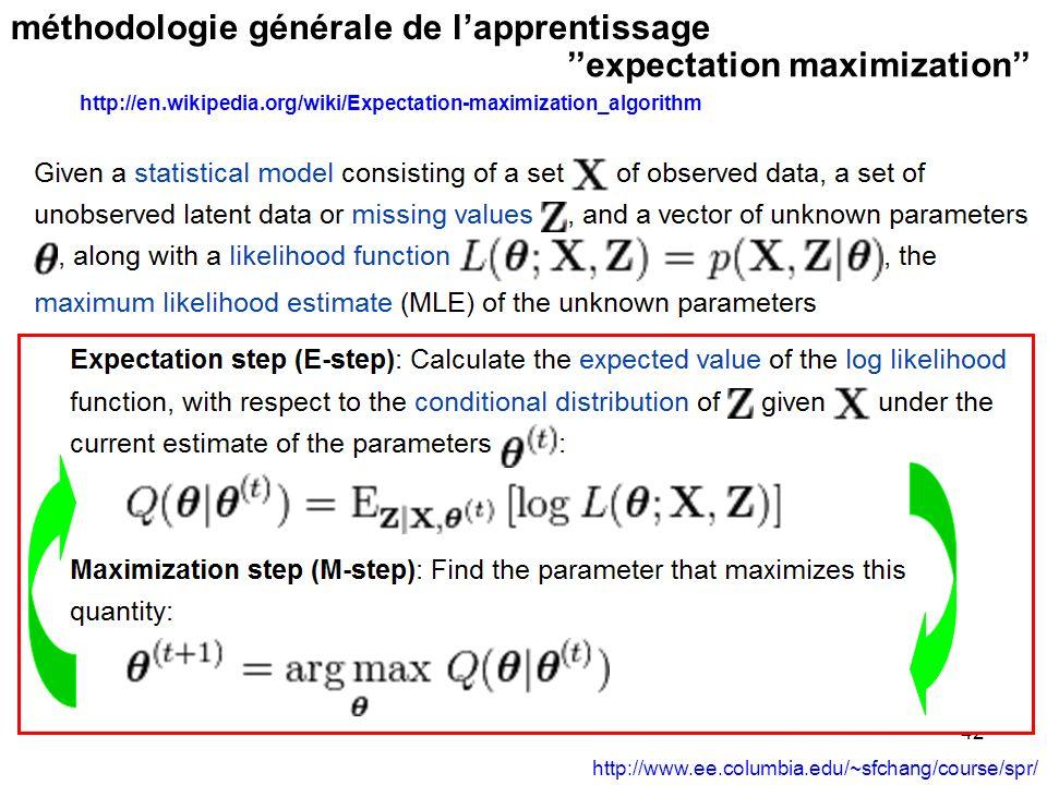 méthodologie générale de l'apprentissage ''expectation maximization''