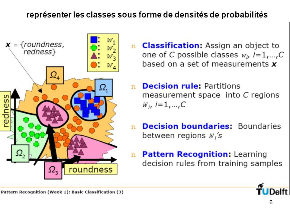 représenter les classes sous forme de densités de probabilités