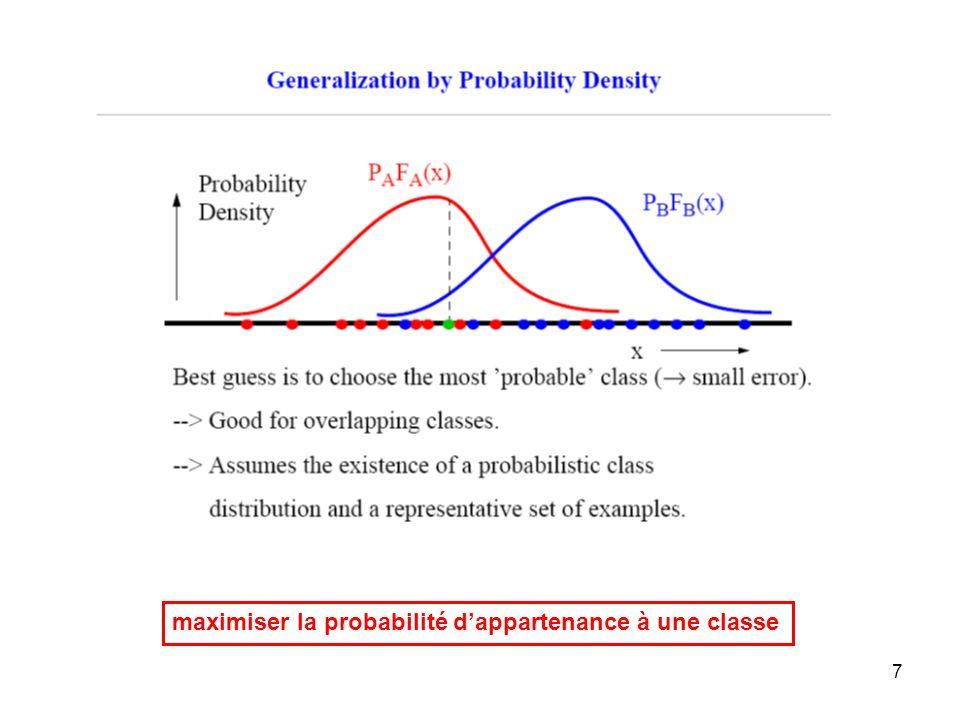 maximiser la probabilité d'appartenance à une classe