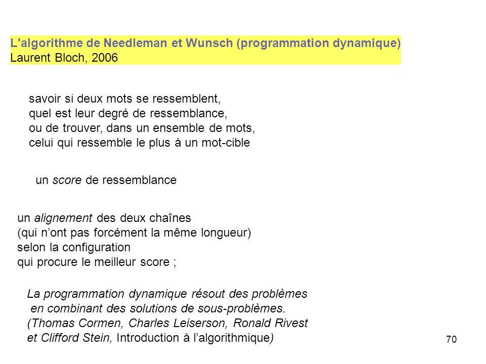 L algorithme de Needleman et Wunsch (programmation dynamique)
