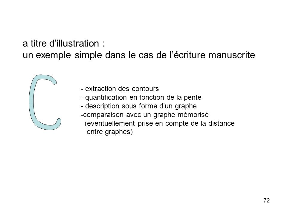 a titre d'illustration :