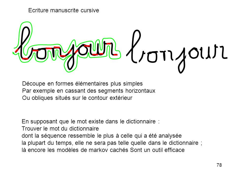 Ecriture manuscrite cursive