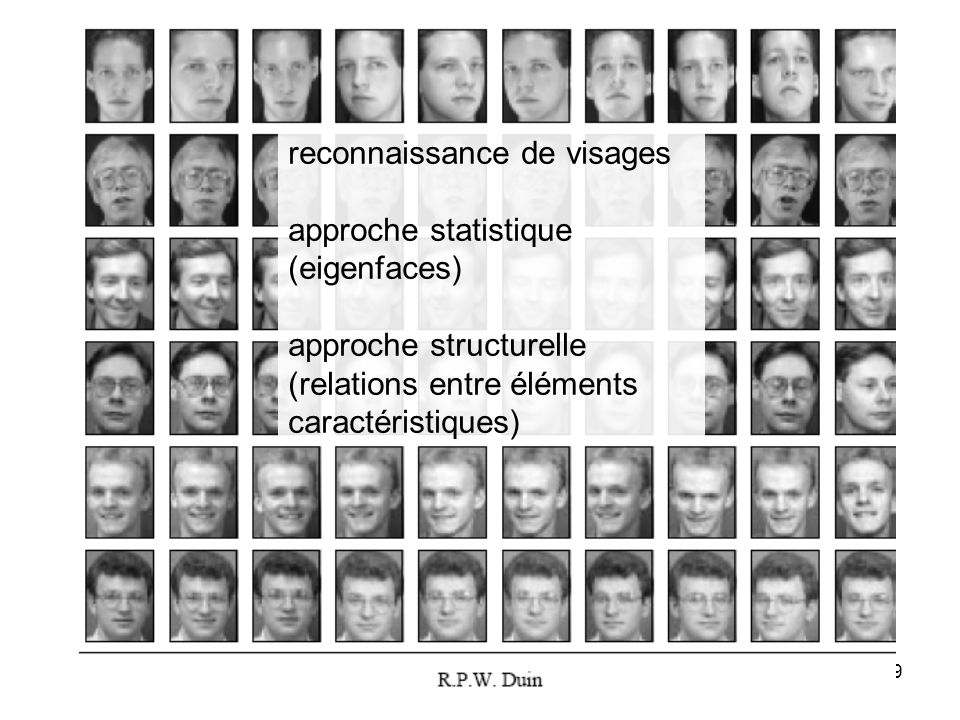 reconnaissance de visages