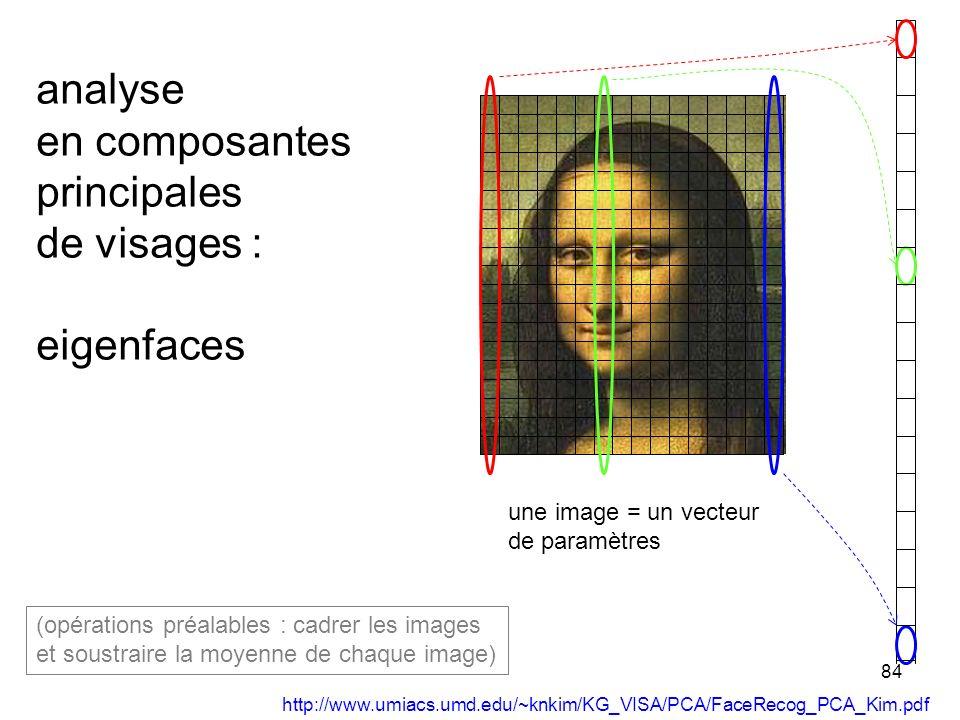 analyse en composantes principales de visages : eigenfaces