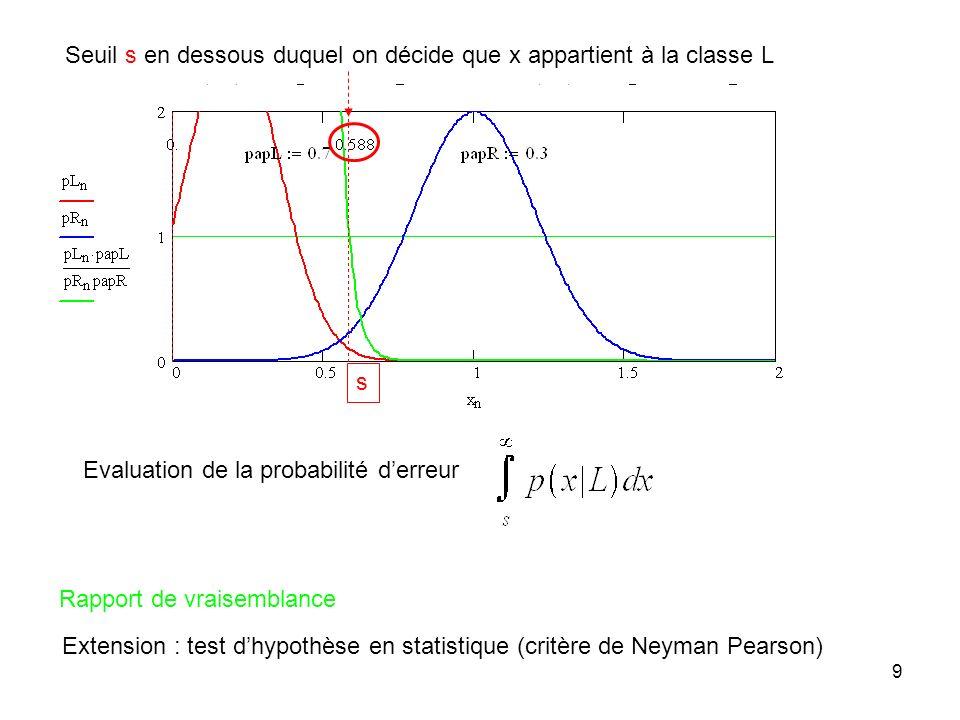 Seuil s en dessous duquel on décide que x appartient à la classe L